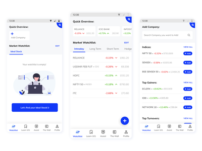 Bullstack - App on Financial Markets crypto currency interaction money app stock market stocks financial market financial app financial trading app trading ux user experience user interface mobile ui app uiux dribbble interface ui design