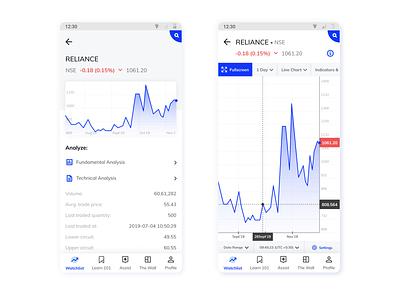 Bullstack - Financial Markets made easy! money crypto currency financial market finance app financial app finance stock market stocks trading app trading ux  ui uxui ux mobile ui app uiux dribbble interface ui design