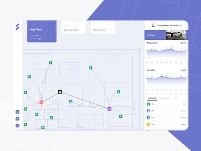 Dashboard Concept - IoT dashboad desktop app office uiux interface ui design artificial intelligence home automation iot