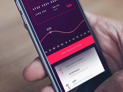 Banking App charts canadian minimal simple iphone goals ios savings money bank dashboard banking app