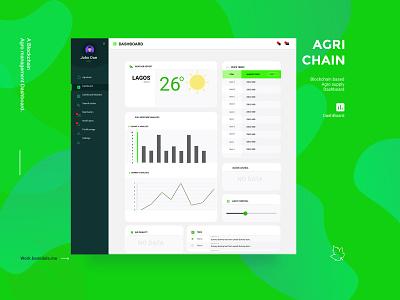 Agrichain Dashboard adobexd uiux blockchain mockup dashboard ux ui