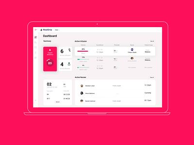 Realdrip Dashboard Design brand ui ux