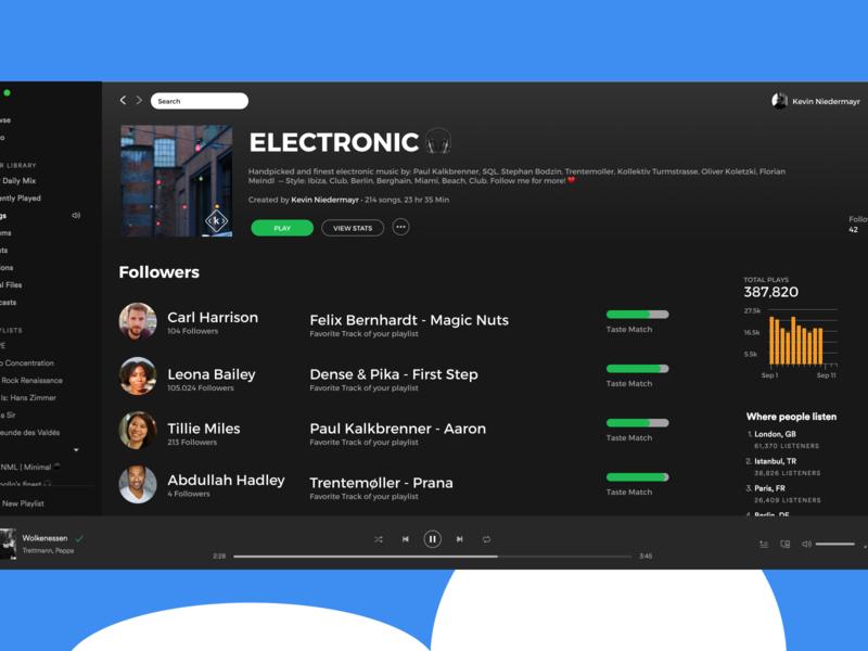 Spotify Playlist Stats (Concept) match charts mac os music app music player playlist music spotify