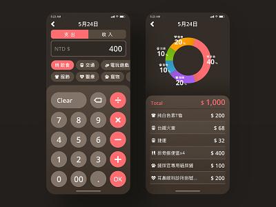 Personal Finance   Daily UI #004 林位青 accounting calculator money circles 004 ui app design personal finance app ui app design