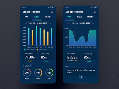 Analytics Chart   Daily UI #018 record sleep chart analytics analytics chart design app design ui app daily ui dailyui 林位青 app ui