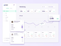 Bearer - Dashboard Monitoring statistic graph analytic data monitoring monitor pink purple ios ipad inspiration ux design ui design app design dashboard app interface app