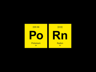 Periodic table - Polonium+Radon