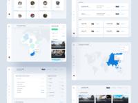 Travel Planner — dashboard 🌎