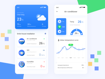 Smart home device interface