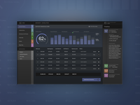 Project Tracker Dashboard (Dark Theme)