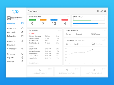 VX+ Dashboard marketing management dealership ux ui dashboard