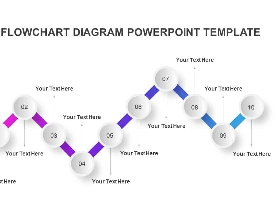 Flow Chart Diagram Powerpoint Template By Slidebazaar On Dribbble