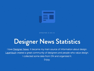 Designer News Statistics