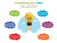 Launching Your Idea