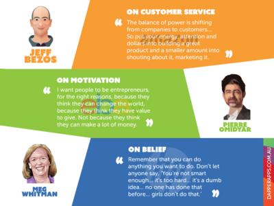 10 Inspiring Tech Entrepreneurs