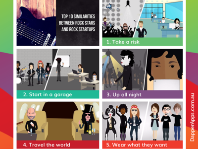 Top 10 Similarities between Rock Stars and Rock Startups