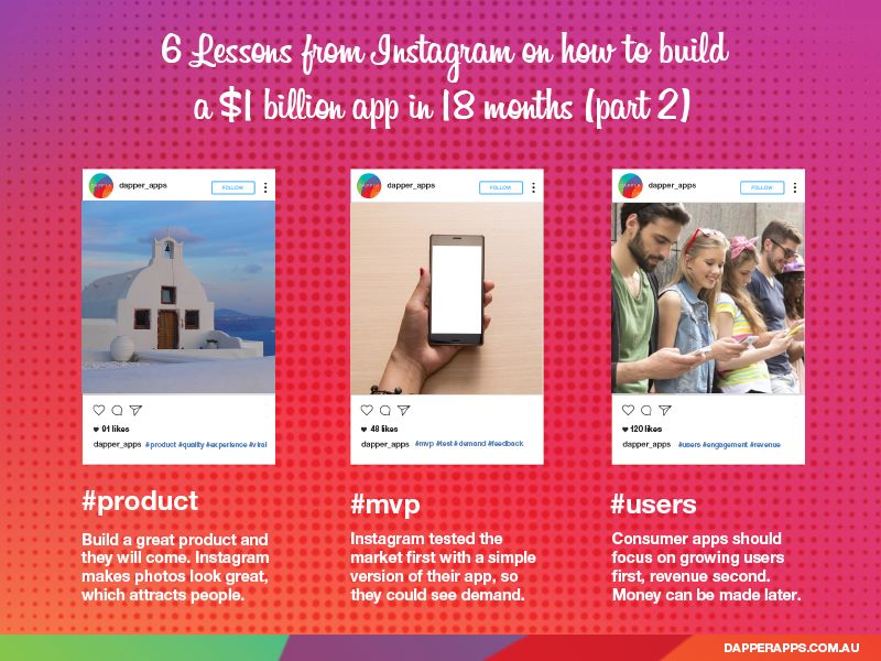 6 Lessons from Instagram on how to build a $1 billion app mobile infographic instagram ui ux mobile developers mobile app app designers australia app designers app developers australia app developers dapper apps
