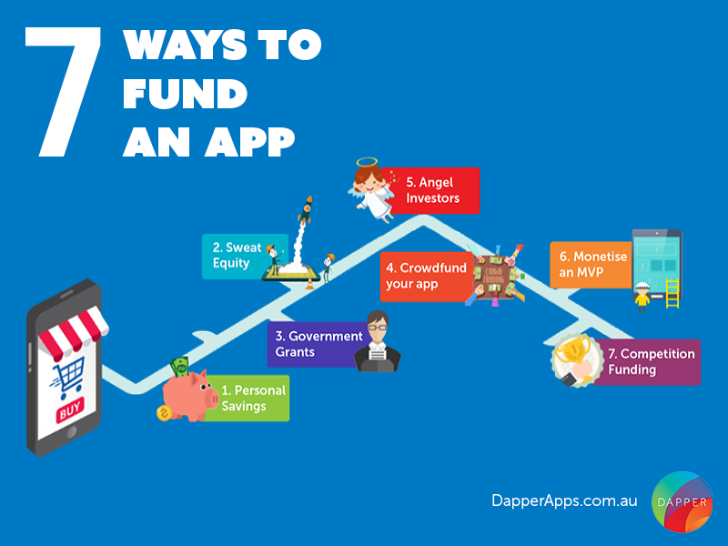 App funding dribble