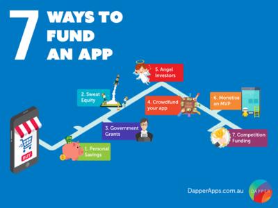 7 Ways to Fund An App