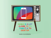 Zuckerberg on Mobile, TV and Desktop