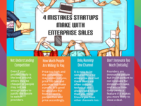 4 Mistakes Startups Make With Enterprise Sales