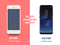 Appls vs Android