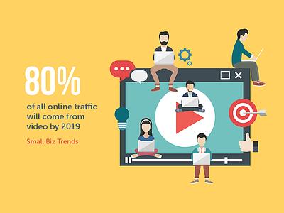 80% of Traffic is Video by 2019 app developers australia app development dapper apps tech digital marketing mobile app app design apps marketing video