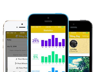 Bitsy Log - Statistics baby app iphone chameleon kickstarter cute statistics charts graphs