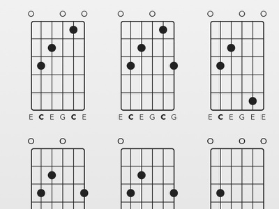 Chord Sheets guitar interface iphone ios chords app