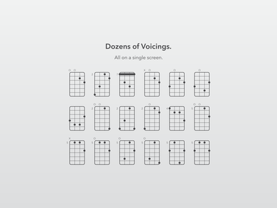 Dozens of Voicings. music ios app ukulele guitar mandolin chords