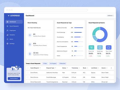 IoT Hospitality Solution II figma hospitality analytics dashboard ux product design