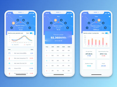 Mobile power plant user interface design02 dashboard ui design ux ue user interface ui timeline mobile application interface electric power data chart blue app