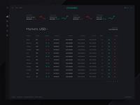 STABEX. Dark template. Markets page
