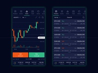 Condor App. Charts and Position pages