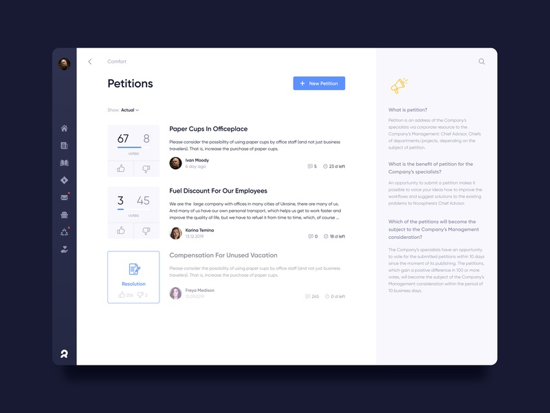 Corporate dashboard. Petitions