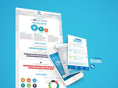Career Me - Career app and website ui kit career ux micro animation user experience user inteface uiux ui app ui app design