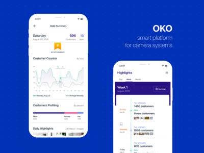 OKO - Smart Platform for Camera Systems