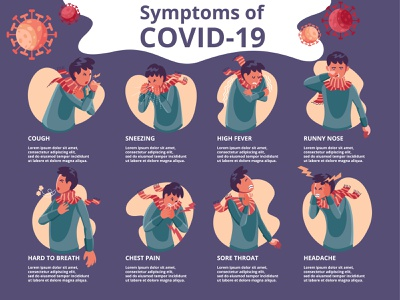 Covid-19 Symptoms - Infographic Design health stay home headache cough flu disease covid-19 virus corona symptoms pneumonia epidemic pandemic information conceptual design character flat illustration graphic design vector infographic