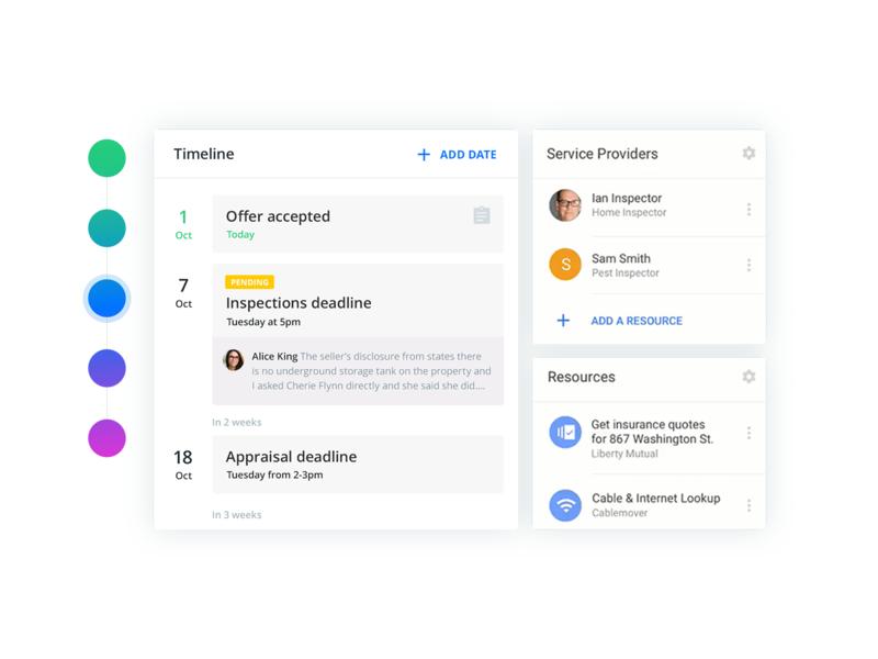 Amitree Platform Shots gmail gradient website platform ui san francisco branding saas