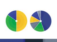 Helpshift Resolve Pie Chart