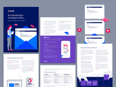 Iterable Midmarket Buyers Guide saas san francisco content marketing email illustration infographic whitepaper ebook buyers guide