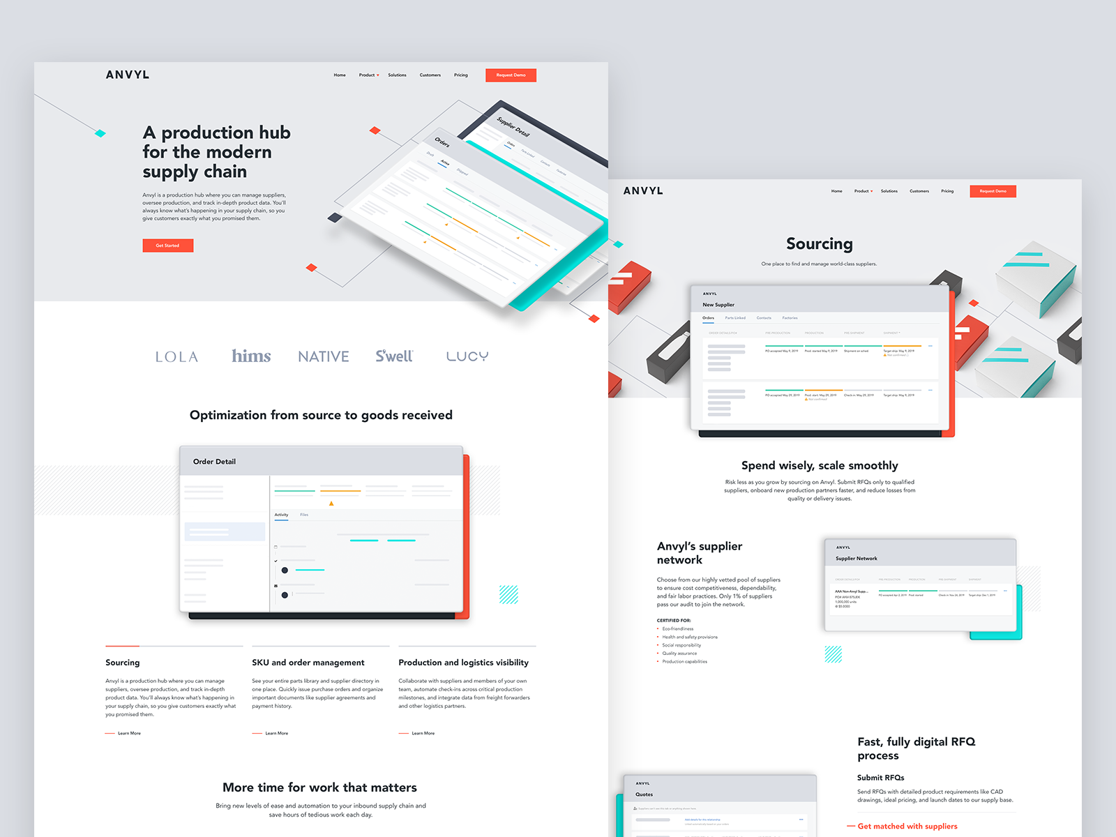 FINAO Agency / Projects / Web Design | Dribbble