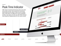 Peak Time Indicator Tool