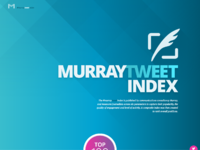 Murray tweet index