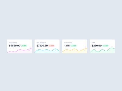 Dashboard Card Stats Metrics - TailwindCSS Component graph metrics chart card stats dashboard ui uikit components tailwindcss web3templates