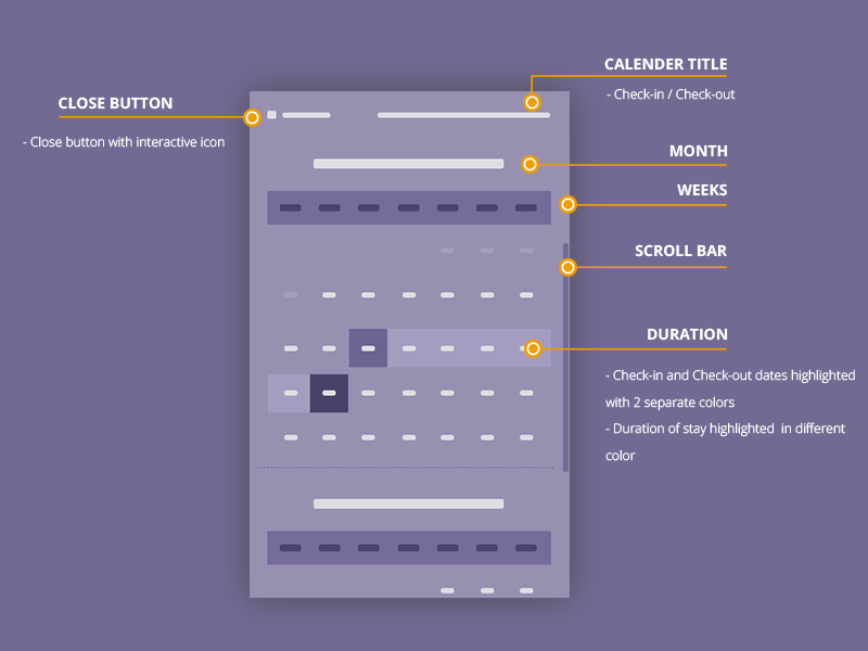 Mobile Web Date Picker wireframes web mobile wireframes ui travel