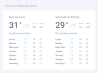 Weather module for agro app