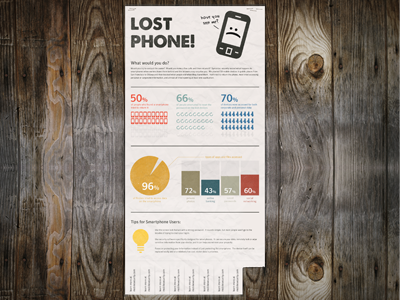 lost phone infographic data chart paper infographic infograph infographics icons phone