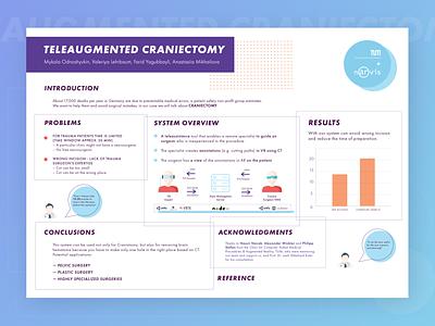 Teleaugmented craniectomy medicine illustration science illustration science poster design poster design problem solving surgery