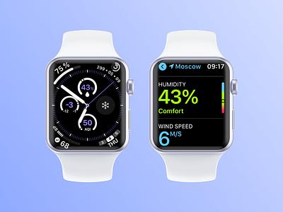 Humidity Complication ui concept widgets widget apple watch complications apple watch complication complications humidity